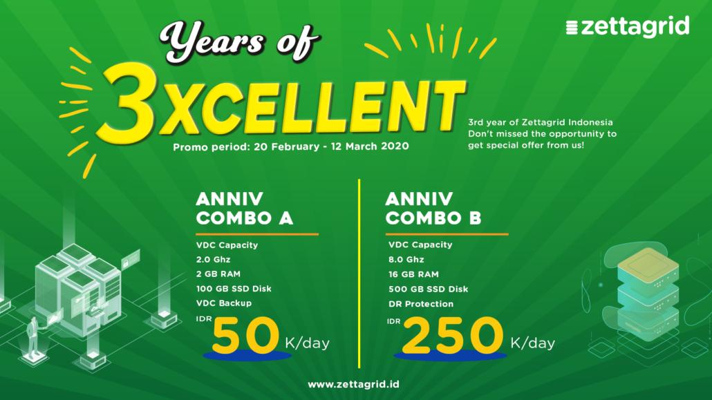 3rd Anniversary Zettagrid Indonesia