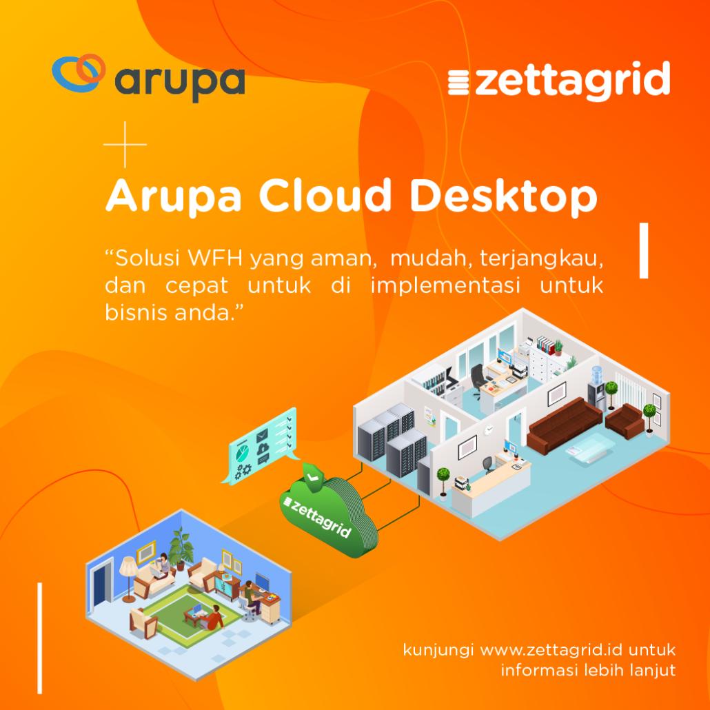 Arupa Cloud Desktop