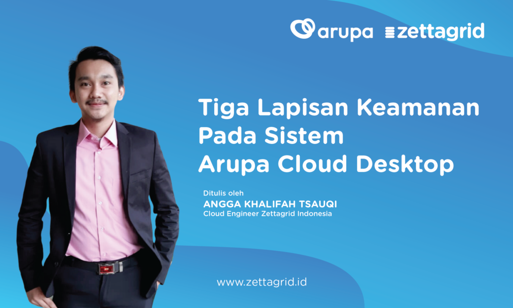 Keamanan Arupa Cloud Desktop